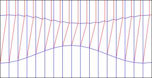 Diagonal shift variant